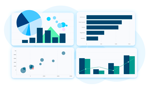 Visuelt Data Dashboard