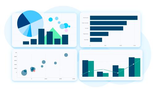 Visuelt Data Dashboard