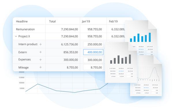 Report Generator EazyProject