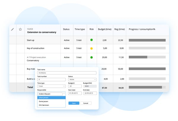 Portfolio oversigt projektstyring